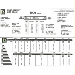 topes estuche DM 1.78 1000 pc